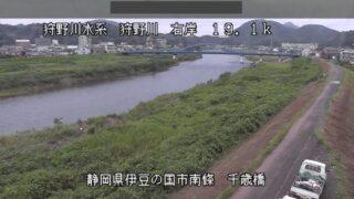 狩野川・千歳橋ライブカメラと雨雲レーダー/静岡県伊豆の国市