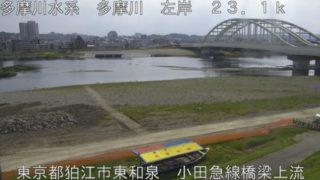 多摩川 ライブカメラ(小田急線橋梁上流)と雨雲レーダー/東京都狛江市